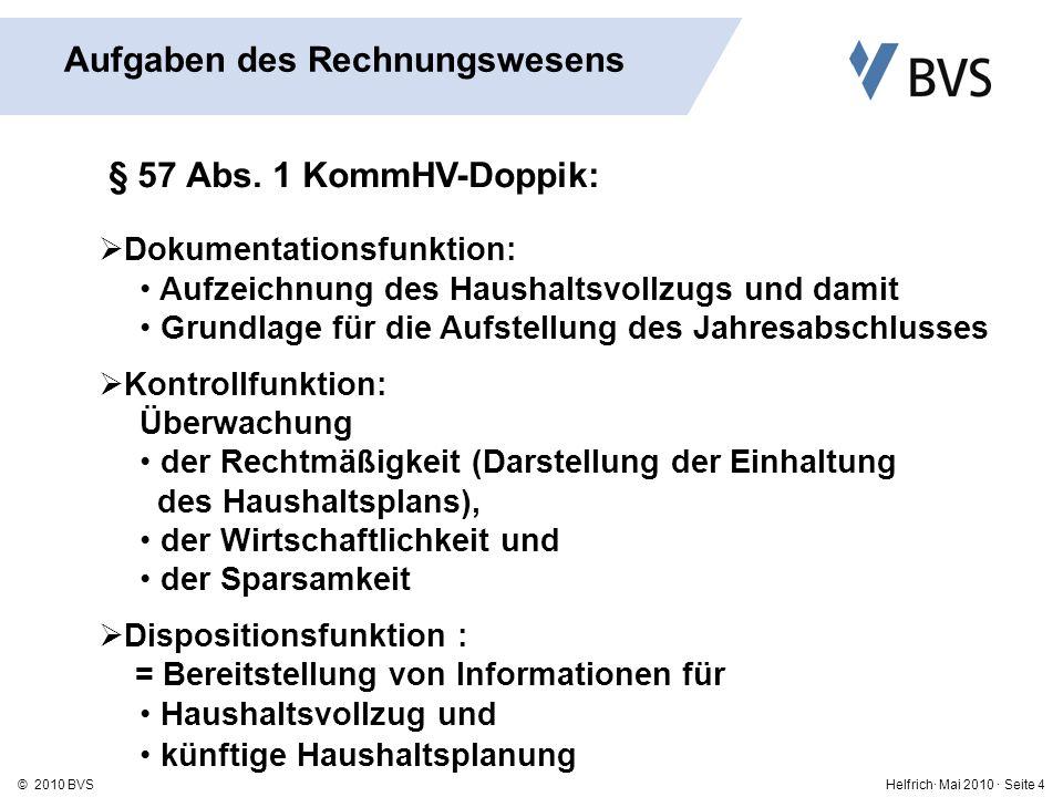 Helfrich· Mai 2010 · Seite 35© 2010 BVS Finanzrechnungskonten sind Unterkonten des Kontos liquide Mittel und werden über das Finanzrechnungskonto, abgeschlossen.