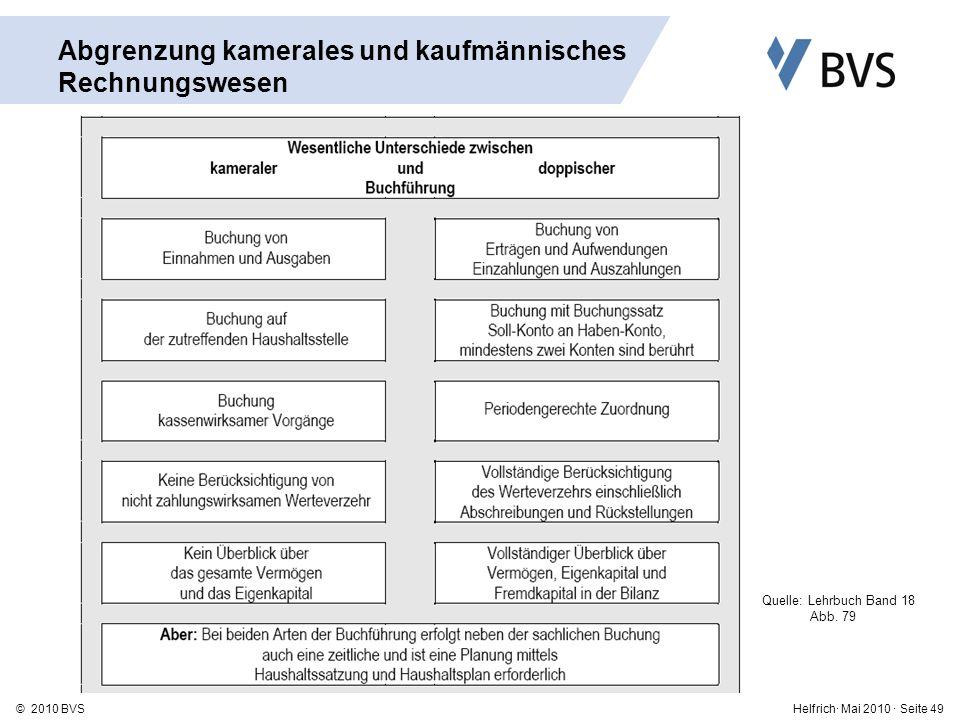 Helfrich· Mai 2010 · Seite 49© 2010 BVS Abgrenzung kamerales und kaufmännisches Rechnungswesen Quelle: Lehrbuch Band 18 Abb.