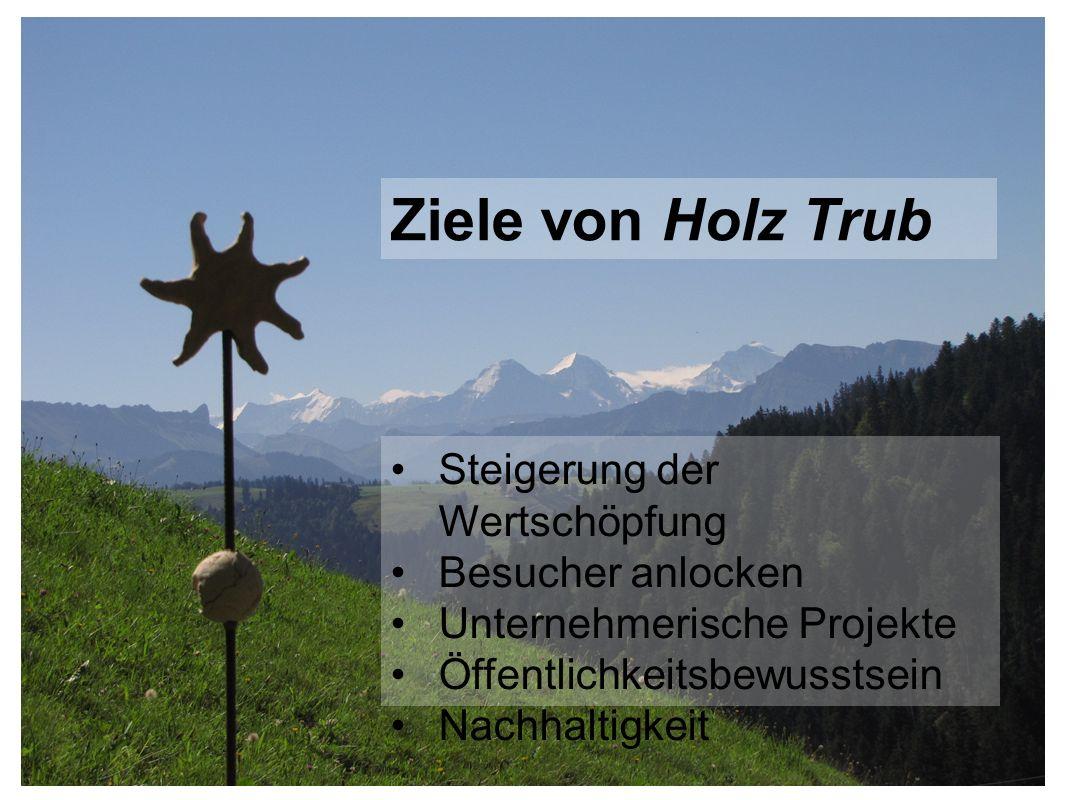 Steigerung der Wertschöpfung Besucher anlocken Unternehmerische Projekte Öffentlichkeitsbewusstsein Nachhaltigkeit Ziele von Holz Trub
