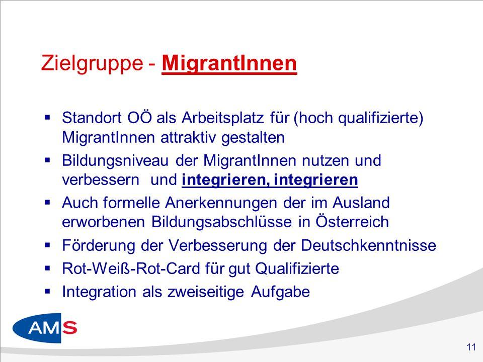 11 Zielgruppe - MigrantInnen Standort OÖ als Arbeitsplatz für (hoch qualifizierte) MigrantInnen attraktiv gestalten Bildungsniveau der MigrantInnen nu