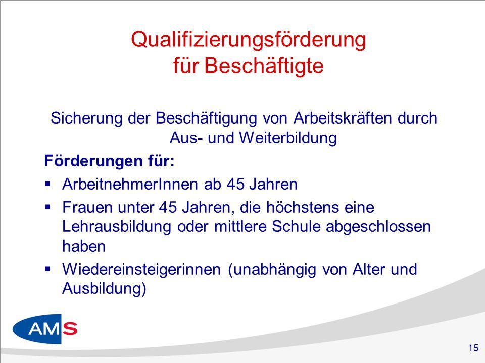 15 Qualifizierungsförderung für Beschäftigte Sicherung der Beschäftigung von Arbeitskräften durch Aus- und Weiterbildung Förderungen für: Arbeitnehmer