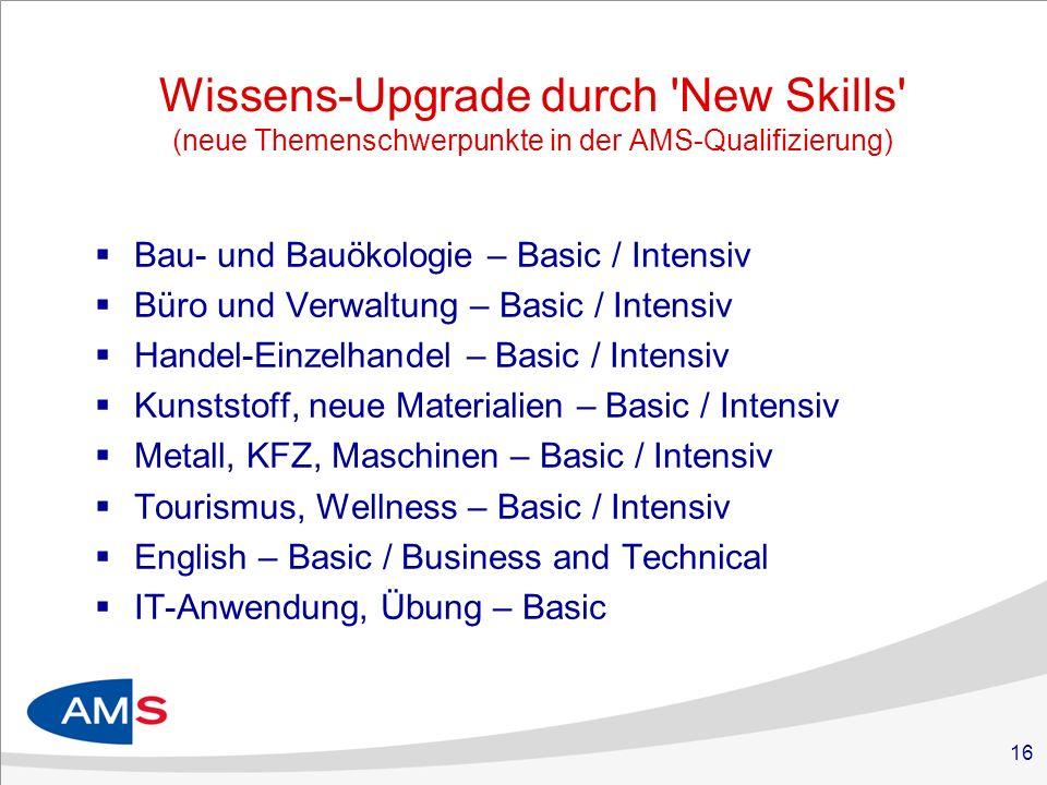 16 Wissens-Upgrade durch 'New Skills' (neue Themenschwerpunkte in der AMS-Qualifizierung) Bau- und Bauökologie – Basic / Intensiv Büro und Verwaltung
