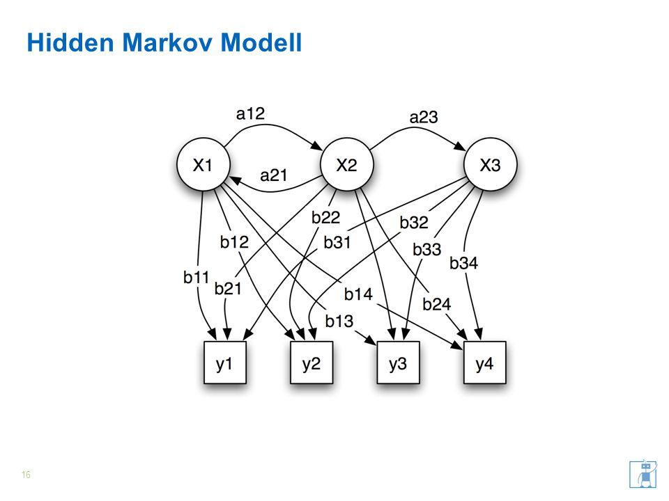 Hidden Markov Modell 16