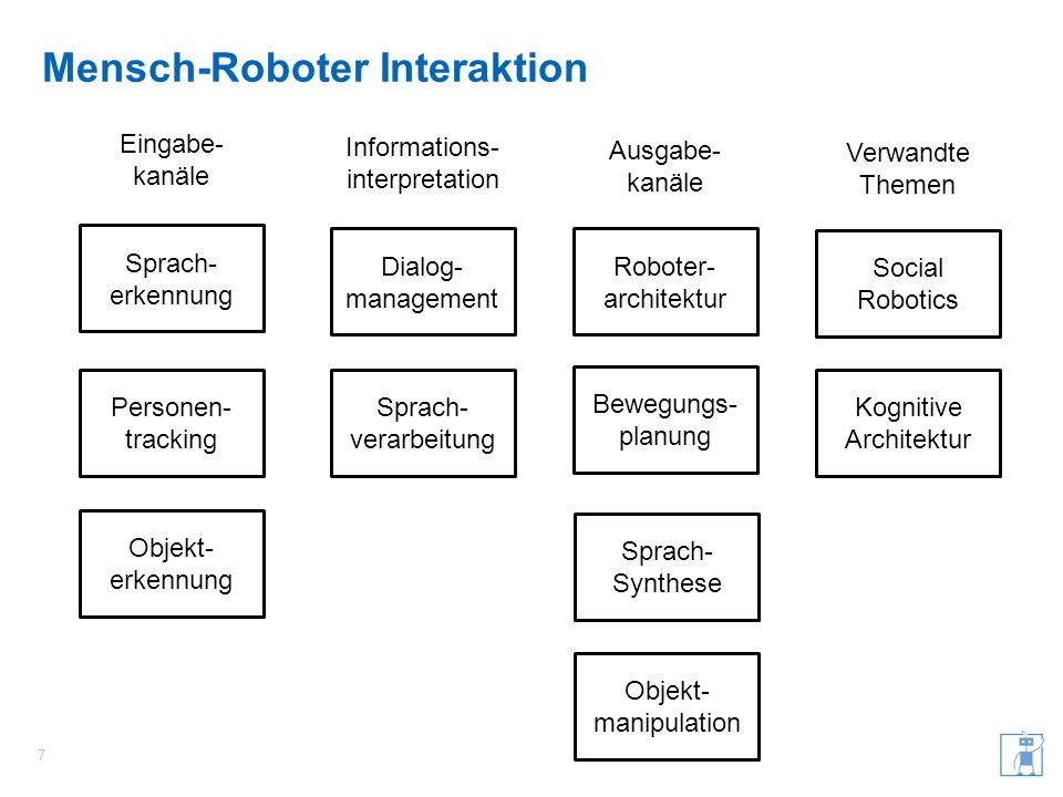 Mensch-Roboter Interaktion 7 Eingabe- kanäle Sprach- erkennung Objekt- erkennung Personen- tracking Informations- interpretation Dialog- management Sp