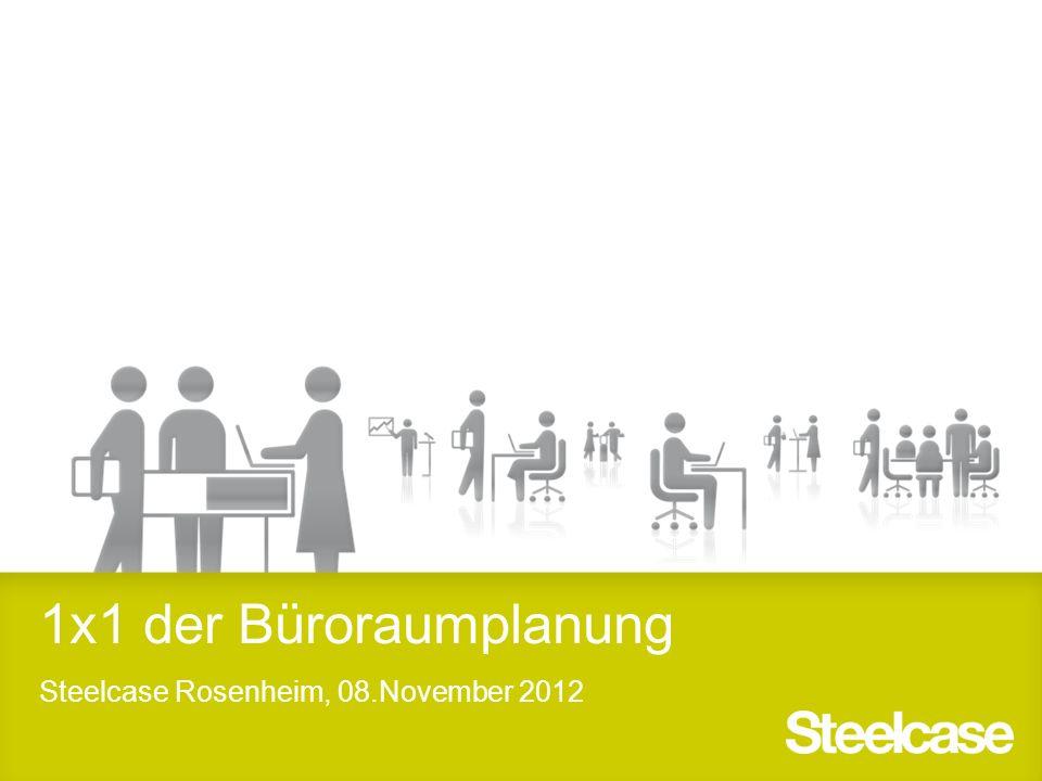Ablauf Thema: 1x1 Der Büroraumplanung Planung Arbeitsplatz Größe und Abstände Ergonomisches Arbeiten Richtiges Sitzen Moderne Büroräume Tour durch das Worklab