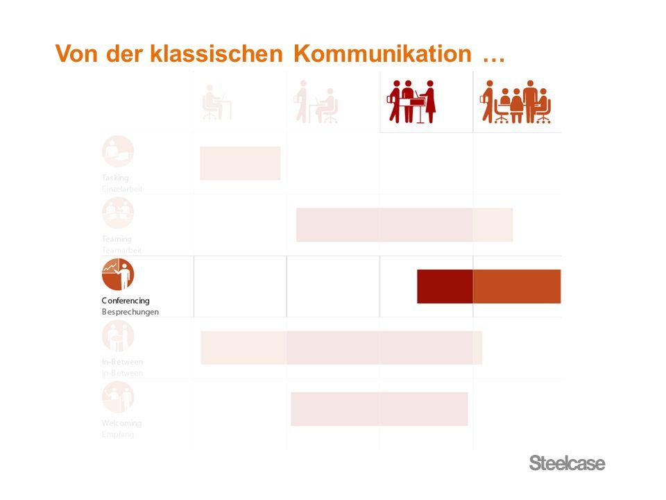 Ein wichtiger Trend in der Art und Weise wie Menschen heute in Unternehmen arbeiten: Mobilität