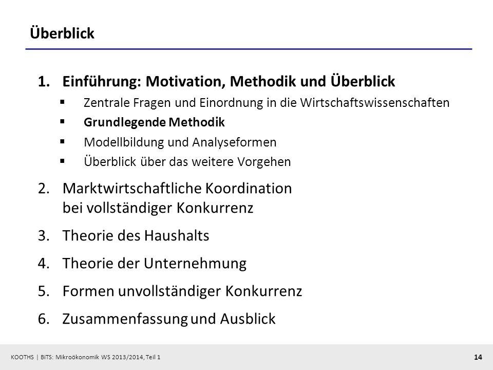 KOOTHS | BiTS: Mikroökonomik WS 2013/2014, Teil 1 14 Überblick 1.Einführung: Motivation, Methodik und Überblick Zentrale Fragen und Einordnung in die