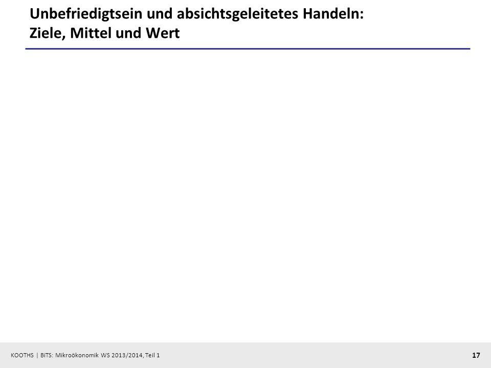 KOOTHS | BiTS: Mikroökonomik WS 2013/2014, Teil 1 17 Unbefriedigtsein und absichtsgeleitetes Handeln: Ziele, Mittel und Wert