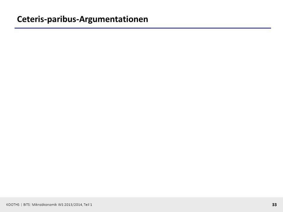KOOTHS | BiTS: Mikroökonomik WS 2013/2014, Teil 1 33 Ceteris-paribus-Argumentationen