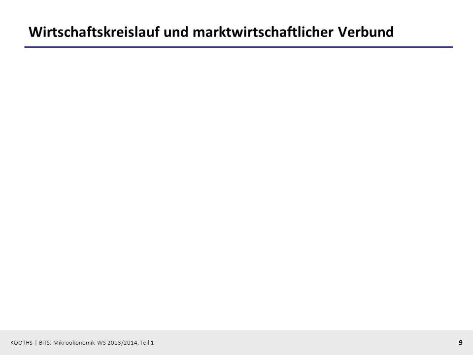 KOOTHS | BiTS: Mikroökonomik WS 2013/2014, Teil 1 10 Güterarten Quelle: Wied-Nebbeling/Schott, S. 4