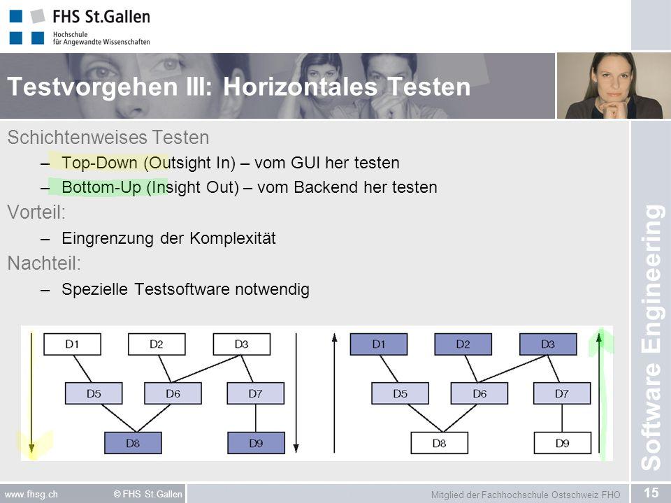 Mitglied der Fachhochschule Ostschweiz FHO 15 www.fhsg.ch © FHS St.Gallen Software Engineering Testvorgehen III: Horizontales Testen Schichtenweises T