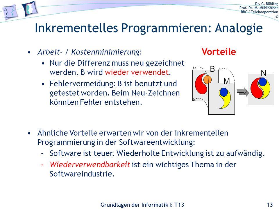Dr. G. Rößling Prof. Dr. M. Mühlhäuser RBG / Telekooperation © Grundlagen der Informatik I: T13 Inkrementelles Programmieren: Analogie 13 B M N Vortei