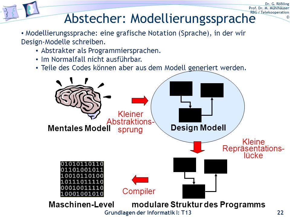 Dr. G. Rößling Prof. Dr. M. Mühlhäuser RBG / Telekooperation © Grundlagen der Informatik I: T13 Abstecher: Modellierungssprache 22 Mentales Modell Kle