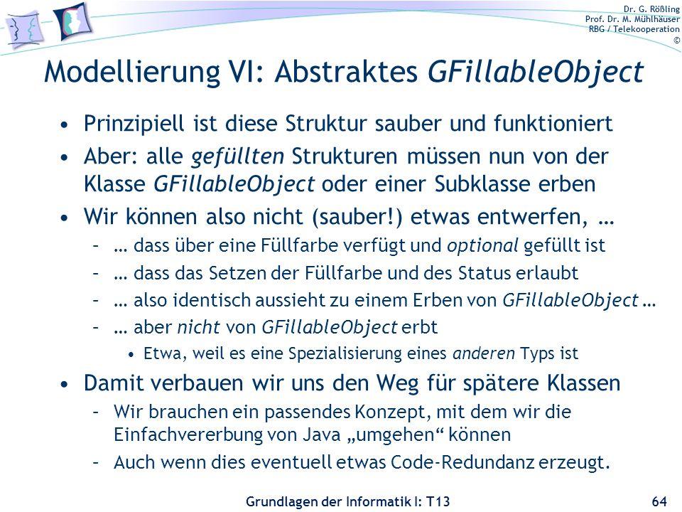Dr. G. Rößling Prof. Dr. M. Mühlhäuser RBG / Telekooperation © Grundlagen der Informatik I: T13 Modellierung VI: Abstraktes GFillableObject Prinzipiel