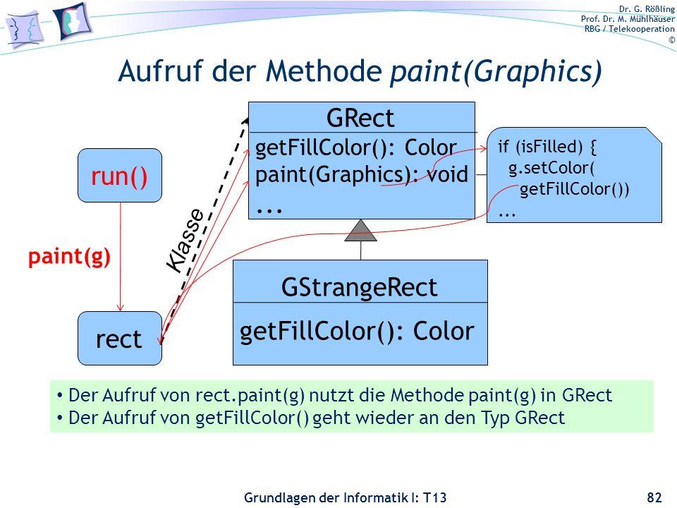 Dr. G. Rößling Prof. Dr. M. Mühlhäuser RBG / Telekooperation © Grundlagen der Informatik I: T13 Aufruf der Methode paint(Graphics) 82 rect Klasse GRec
