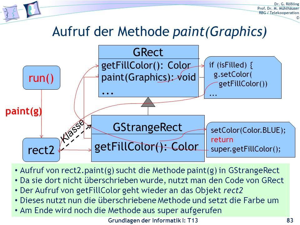 Dr. G. Rößling Prof. Dr. M. Mühlhäuser RBG / Telekooperation © Grundlagen der Informatik I: T13 Aufruf der Methode paint(Graphics) 83 rect2 Klasse GRe