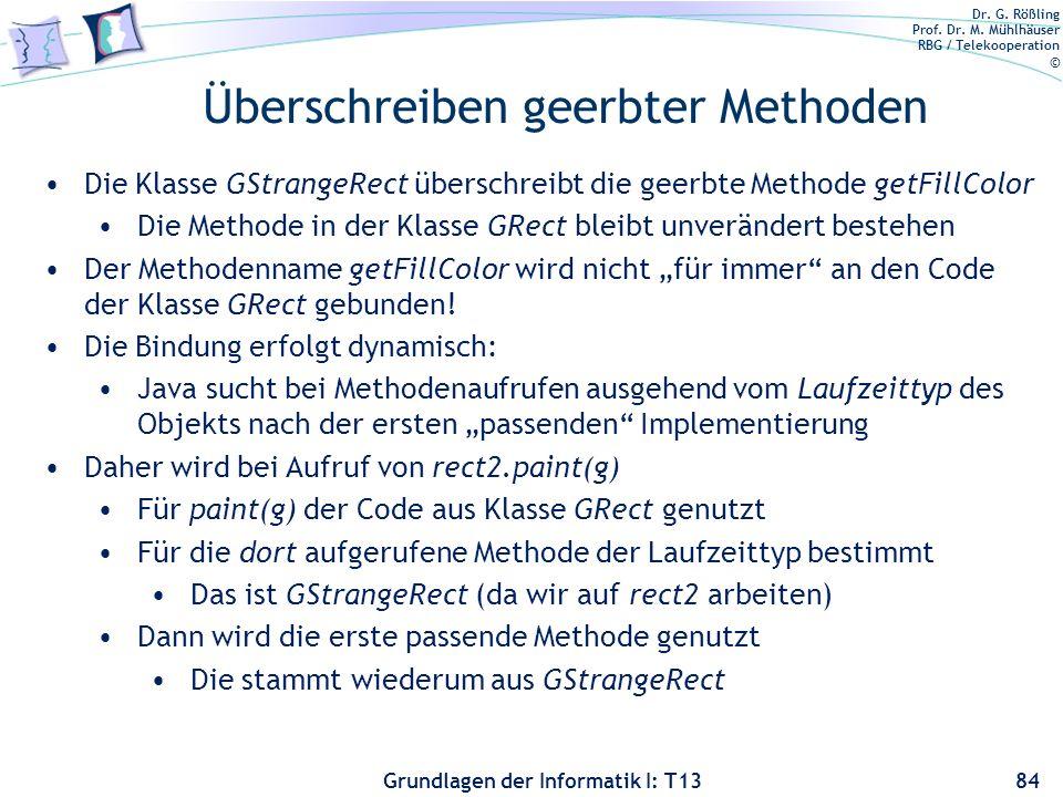 Dr. G. Rößling Prof. Dr. M. Mühlhäuser RBG / Telekooperation © Grundlagen der Informatik I: T13 Überschreiben geerbter Methoden 84 Die Klasse GStrange
