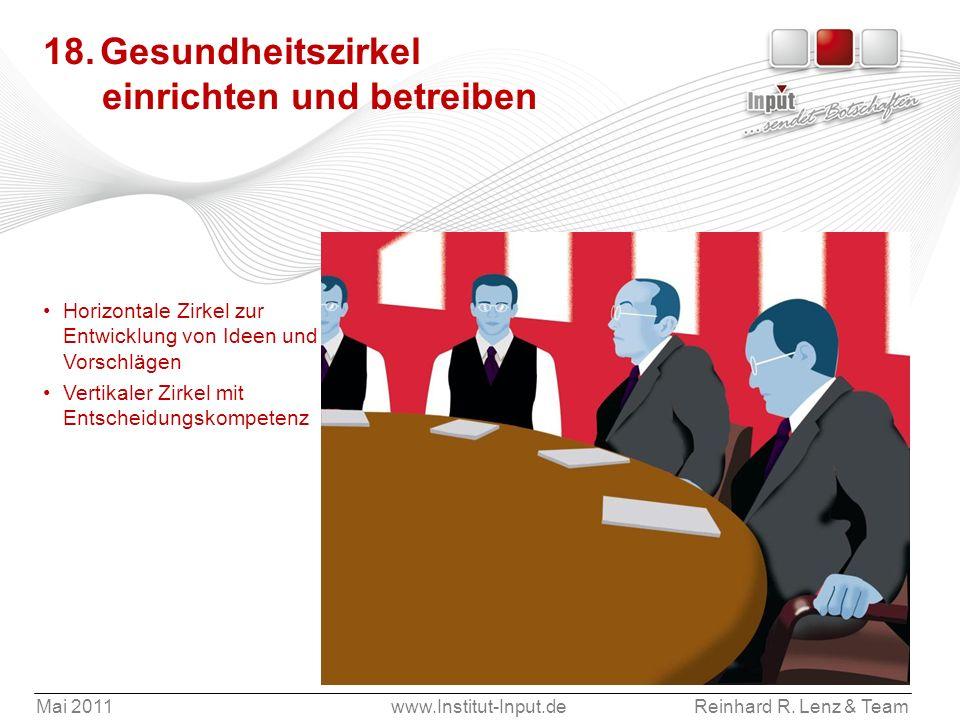 Mai 2011www.Institut-Input.deReinhard R. Lenz & Team 18.Gesundheitszirkel einrichten und betreiben Horizontale Zirkel zur Entwicklung von Ideen und Vo