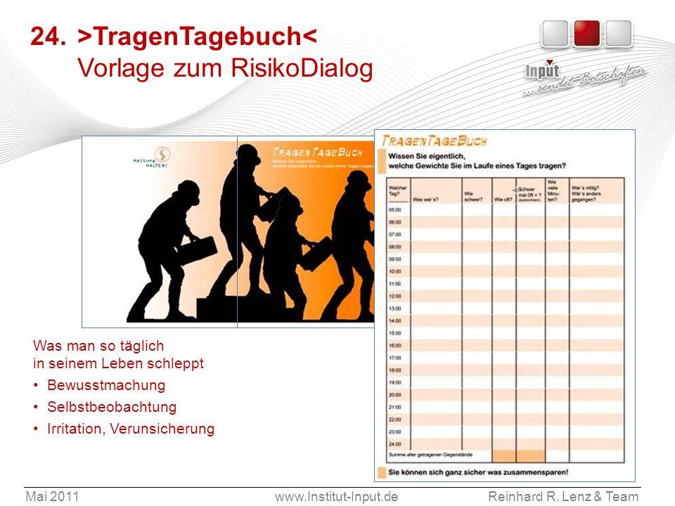 Mai 2011www.Institut-Input.deReinhard R. Lenz & Team 24.>TragenTagebuch< Vorlage zum RisikoDialog Was man so täglich in seinem Leben schleppt Bewusstm