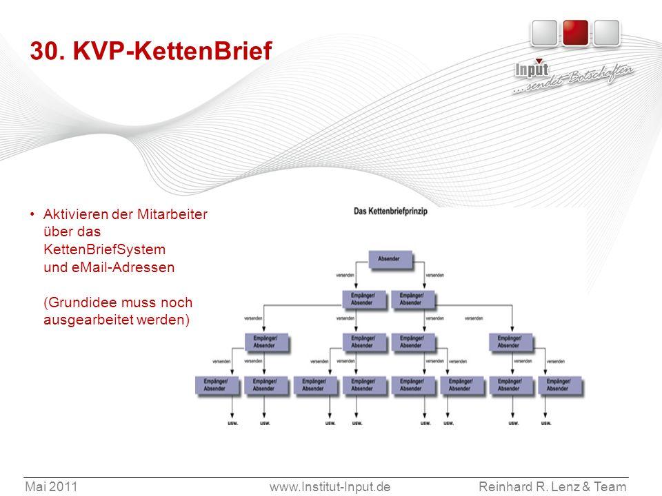 Mai 2011www.Institut-Input.deReinhard R. Lenz & Team 30. KVP-KettenBrief Aktivieren der Mitarbeiter über das KettenBriefSystem und eMail-Adressen (Gru