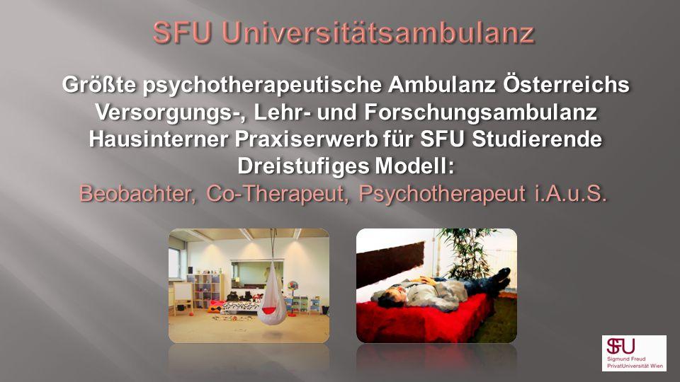 Größte psychotherapeutische Ambulanz Österreichs Versorgungs-, Lehr- und Forschungsambulanz Hausinterner Praxiserwerb für SFU Studierende Dreistufiges