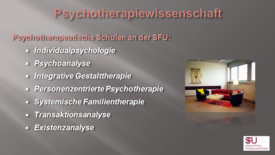 Psychotherapeutische Schulen an der SFU: Individualpsychologie Individualpsychologie Psychoanalyse Psychoanalyse Integrative Gestalttherapie Integrati
