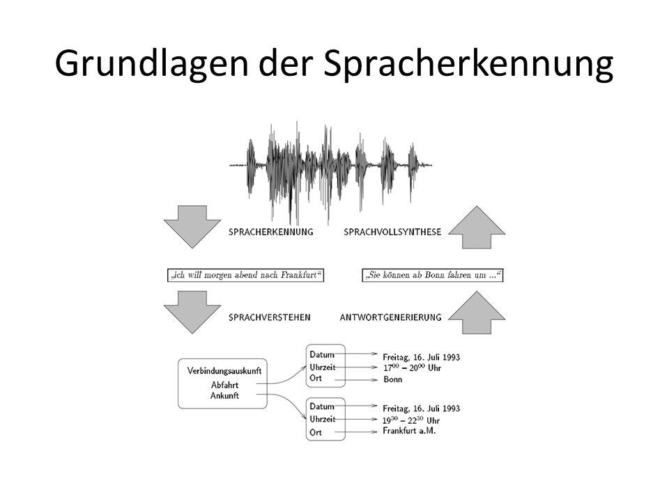 Grundlagen der Spracherkennung
