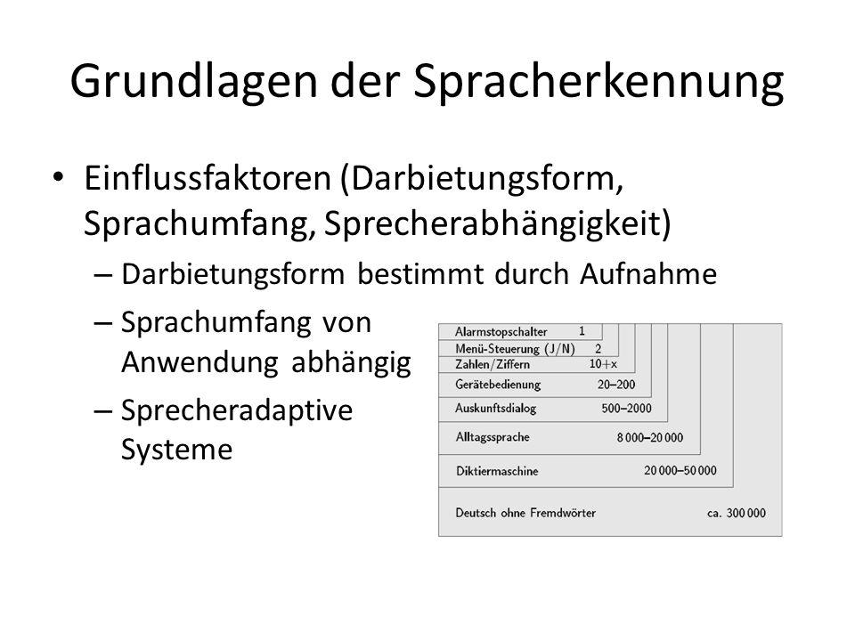 Einflussfaktoren (Darbietungsform, Sprachumfang, Sprecherabhängigkeit) – Darbietungsform bestimmt durch Aufnahme – Sprachumfang von Anwendung abhängig – Sprecheradaptive Systeme