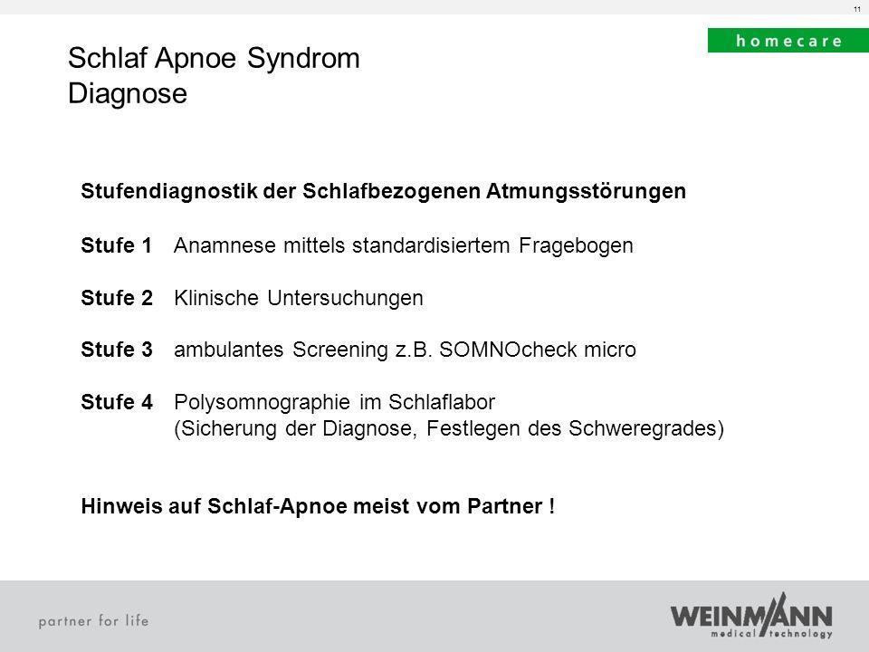 11 Schlaf Apnoe Syndrom Diagnose Stufendiagnostik der Schlafbezogenen Atmungsstörungen Stufe 1Anamnese mittels standardisiertem Fragebogen Stufe 2Klin