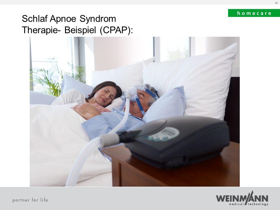 14 Schlaf Apnoe Syndrom Therapie- Beispiel (CPAP):