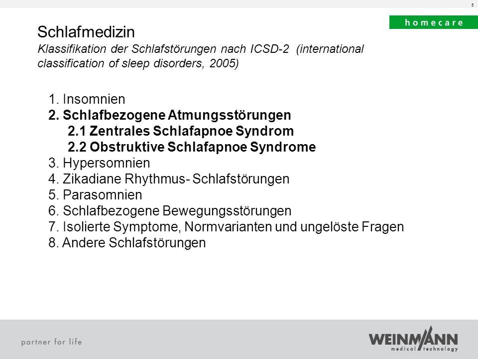 5 Schlafmedizin Klassifikation der Schlafstörungen nach ICSD-2 (international classification of sleep disorders, 2005) 1. Insomnien 2. Schlafbezogene