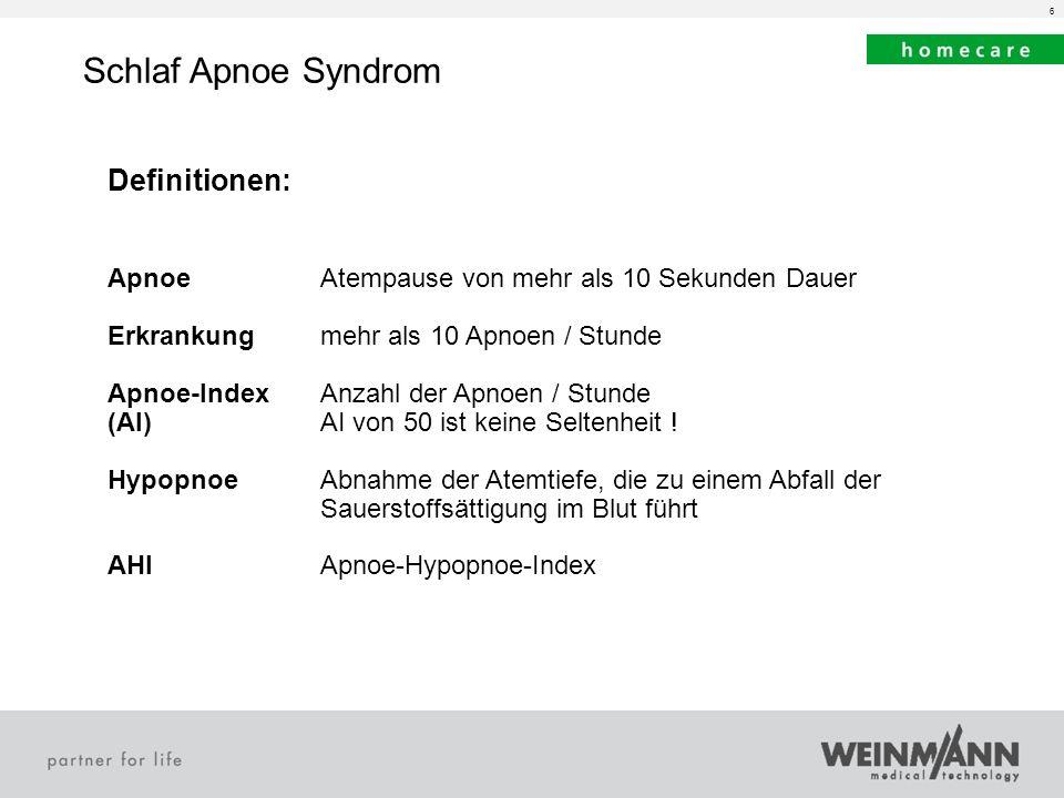 6 Schlaf Apnoe Syndrom Definitionen: ApnoeAtempause von mehr als 10 Sekunden Dauer Erkrankungmehr als 10 Apnoen / Stunde Apnoe-IndexAnzahl der Apnoen