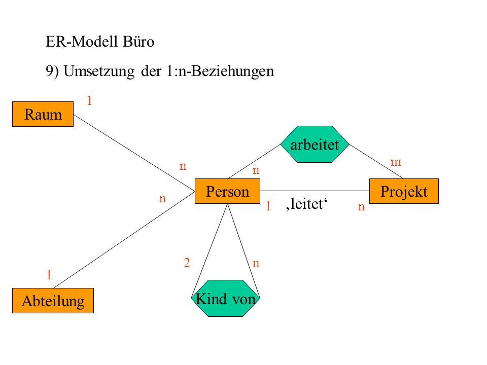 ER-Modell Büro 9) Umsetzung der 1:n-Beziehungen n2 m n 1 n 1 n Abteilung Projekt Raum Person arbeitet Kind von n1 leitet