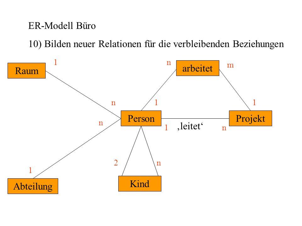 ER-Modell Büro 10) Bilden neuer Relationen für die verbleibenden Beziehungen Abteilung Projekt Raum Person 1 n 1 n n 1 leitet 11 m n arbeitet n2 Kind
