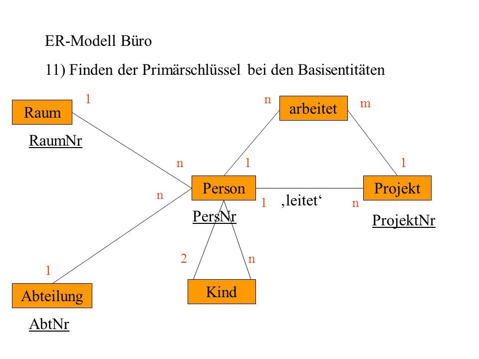 ER-Modell Büro 11) Finden der Primärschlüssel bei den Basisentitäten Abteilung Projekt Raum Person 1 n n2 1 m n n n 1 leitet 11 arbeitet Kind RaumNr P