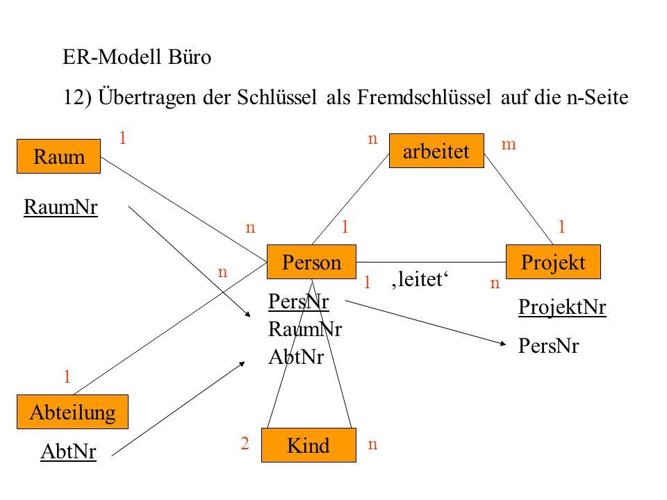 ER-Modell Büro 12) Übertragen der Schlüssel als Fremdschlüssel auf die n-Seite RaumNr 1n Abteilung Projekt Raum Person n n2 1 m n n 1 leitet 11 arbeit
