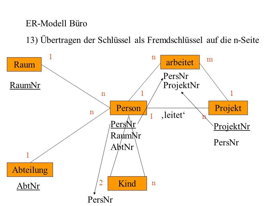 ER-Modell Büro 13) Übertragen der Schlüssel als Fremdschlüssel auf die n-Seite RaumNr 1n Abteilung Projekt Raum Person n n2 1 m n n 1 leitet 11 arbeit