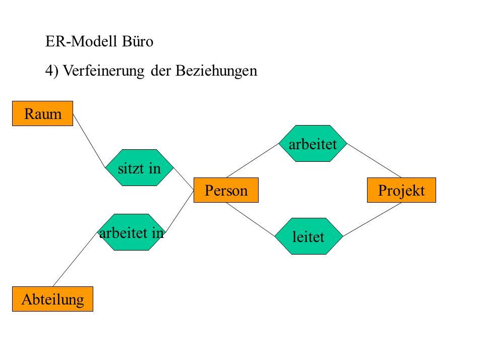ER-Modell Büro 15) Implementierung in MS Access