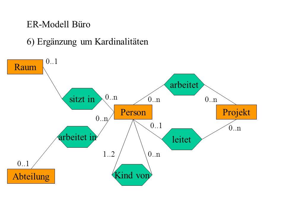 ER-Modell Büro 6) Ergänzung um Kardinalitäten Abteilung Projekt Raum Person leitet arbeitet in sitzt in arbeitet Kind von 0..1 0..n 1..2 0..1 0..n 0..