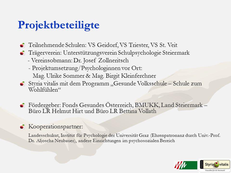 Projektbeteiligte Teilnehmende Schulen: VS Geidorf, VS Triester, VS St. Veit Trägerverein: Unterstützungsverein Schulpsychologie Steiermark - Vereinso