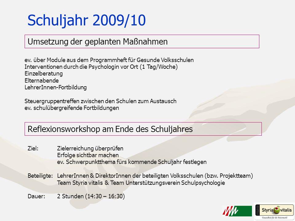 Umsetzung der geplanten Maßnahmen ev. über Module aus dem Programmheft für Gesunde Volksschulen Interventionen durch die Psychologin vor Ort (1 Tag/Wo