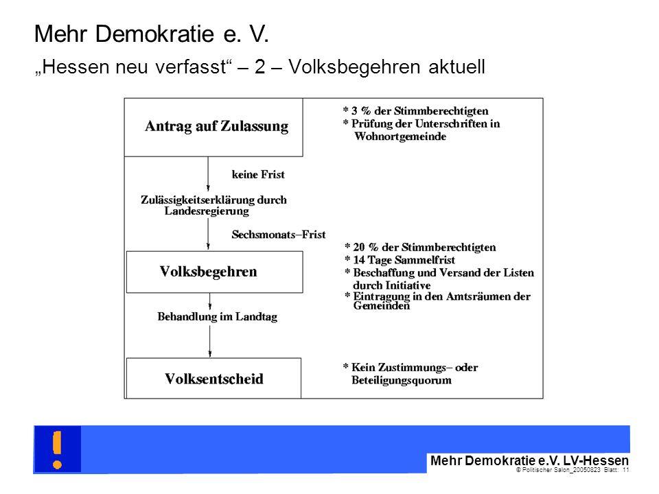 © Politischer Salon_20050823 Blatt: 11 Mehr Demokratie e.V. LV-Hessen Mehr Demokratie e. V. Hessen neu verfasst – 2 – Volksbegehren aktuell