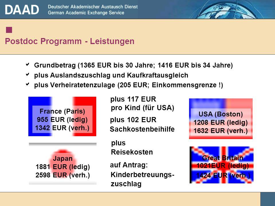 Postdoc Programm - Leistungen Grundbetrag (1365 EUR bis 30 Jahre; 1416 EUR bis 34 Jahre) plus Auslandszuschlag und Kaufkraftausgleich plus Verheiratet