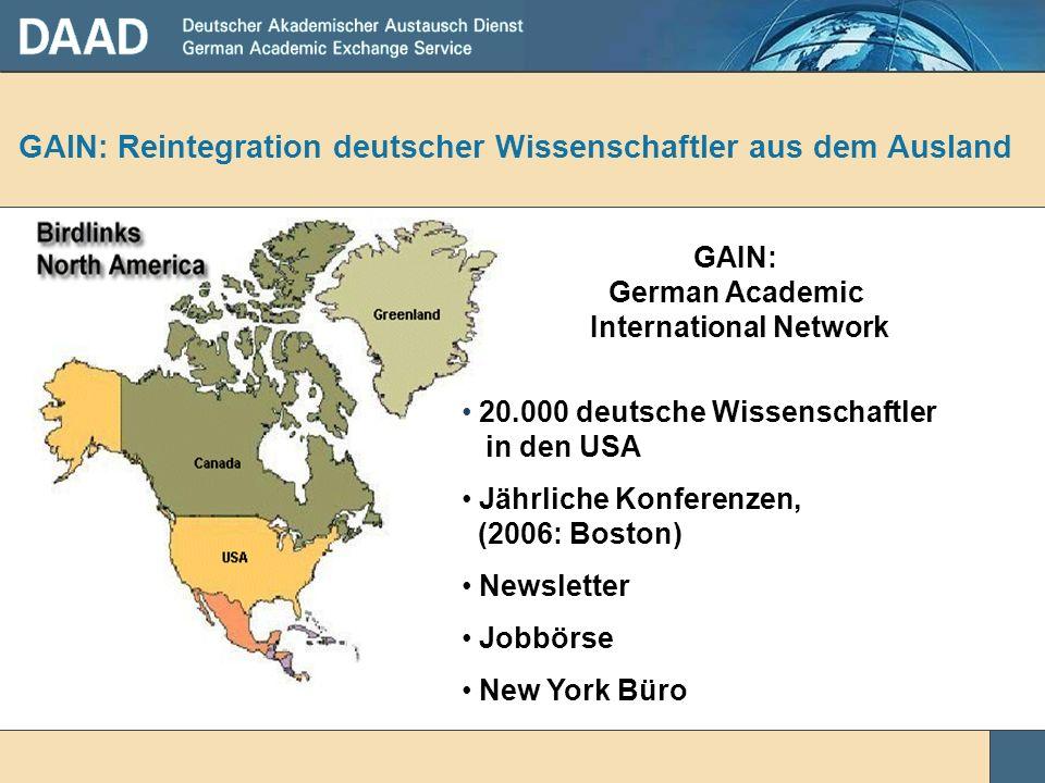 GAIN: Reintegration deutscher Wissenschaftler aus dem Ausland GAIN: German Academic International Network 20.000 deutsche Wissenschaftler in den USA J