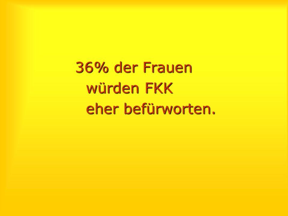 36% der Frauen würden FKK eher befürworten.