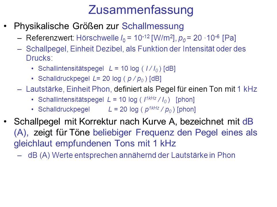 Zusammenfassung Physikalische Größen zur Schallmessung –Referenzwert: Hörschwelle I 0 = 10 -12 [W/m 2 ], p 0 = 20 ·10 -6 [Pa] –Schallpegel, Einheit De