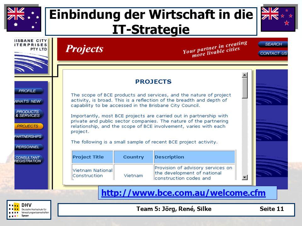 Team 5: Jörg, René, SilkeSeite 11 Einbindung der Wirtschaft in die IT-Strategie http://www.bce.com.au/welcome.cfm