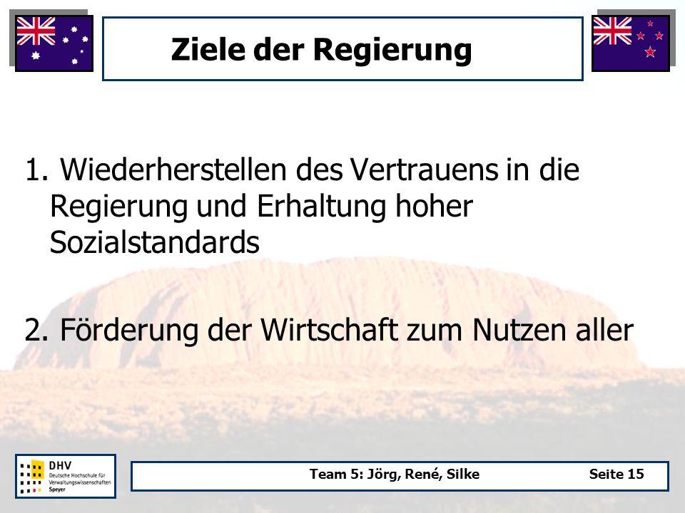 Team 5: Jörg, René, SilkeSeite 15 Ziele der Regierung 1.