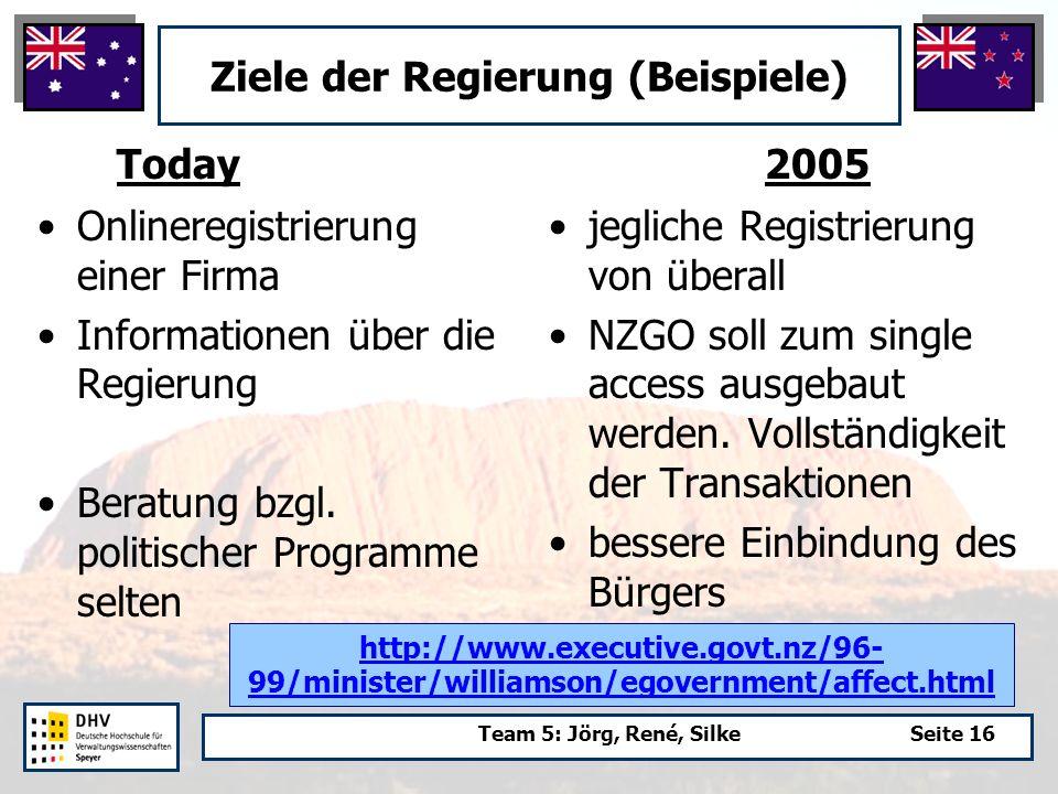 Team 5: Jörg, René, SilkeSeite 16 Ziele der Regierung (Beispiele) Onlineregistrierung einer Firma Informationen über die Regierung Beratung bzgl.