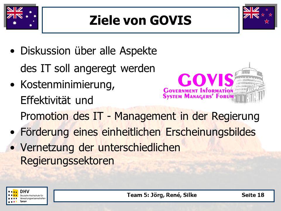 Team 5: Jörg, René, SilkeSeite 18 Ziele von GOVIS Diskussion über alle Aspekte des IT soll angeregt werden Kostenminimierung, Effektivität und Promotion des IT - Management in der Regierung Förderung eines einheitlichen Erscheinungsbildes Vernetzung der unterschiedlichen Regierungssektoren